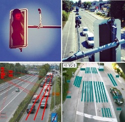 Video detection on intersections